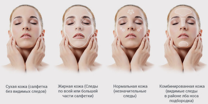 Уход за кожей лица в 25 лет