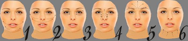 Как правильно использовать маски?