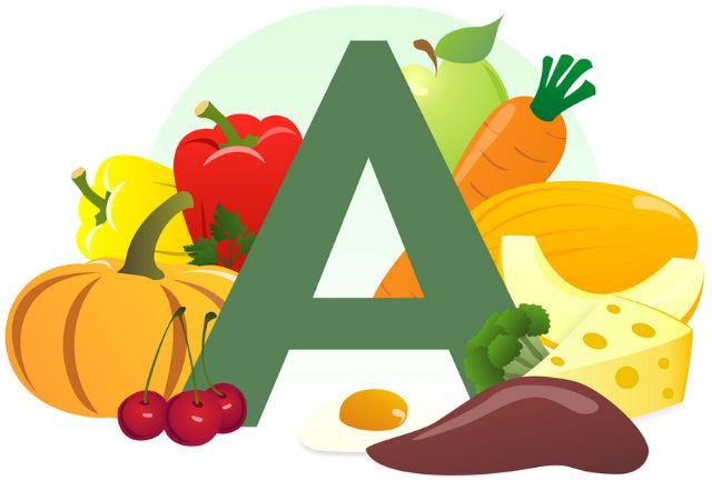 Формы витамина А