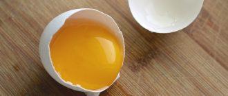Лучшие рецепты масок из яичного желтка