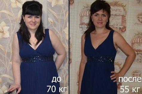 Отзывы людей, купивших Эко Слим для похудения